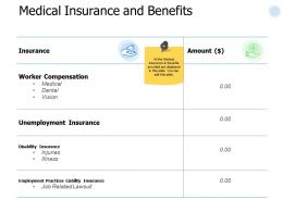 Medical Insurance And Benefits Vision Ppt Powerpoint Presentation Professional Inspiration