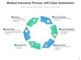 Medical Insurance Pyramid Additional Individual Information Process Analysis