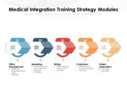 Medical Integration Training Strategy Modules