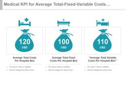 Medical Kpi For Average Total Fixed Variable Costs Per Hospital Bed Powerpoint Slide