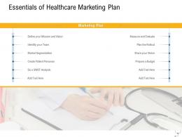 Medical Management Essentials Of Healthcare Marketing Plan Ppt Layouts Display