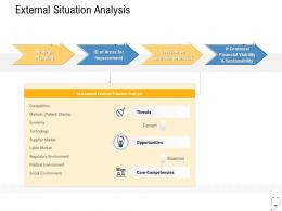 Medical Management External Situation Analysis Ppt Powerpoint Presentation Styles Show