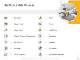 Medical Management Healthcare Data Sources Ppt Powerpoint Gallery Designs