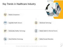 Medical Management Key Trends In Healthcare Industry Ppt Powerpoint Visual Aids Deck