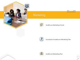 Medical Management Marketing Ppt Powerpoint Professional Templates