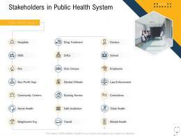 Medical Management Stakeholders In Public Health System Ppt Slides Background