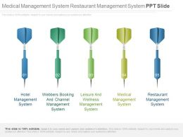 Medical Management System Restaurant Management System Ppt Slide
