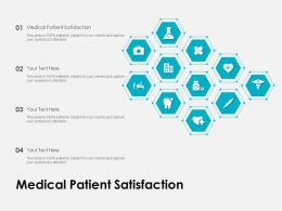 Medical Patient Satisfaction Ppt Powerpoint Presentation Visual Aids Summary