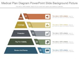 Medical Plan Diagram Powerpoint Slide Background Picture