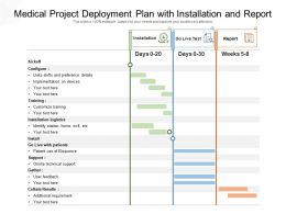 Medical Project Deployment Plan With Installation And Report
