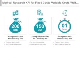 Medical Research Kpi For Fixed Costs Variable Costs Wait Time Per Test Powerpoint Slide