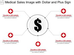 Medical Sales Image With Dollar And Plus Sign