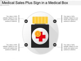 Medical Sales Plus Sign In A Medical Box