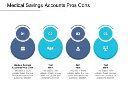 Medical Savings Accounts Pros Cons Ppt Powerpoint Presentation Slides Cpb