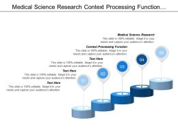 Medical Science Research Context Processing Function Departmental Test