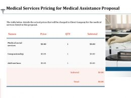 Medical Services Pricing For Medical Assistance Proposal Ppt Powerpoint Presentation Infographics