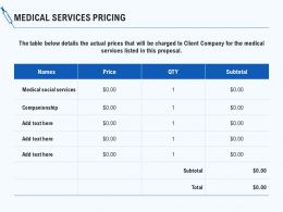Medical Services Pricing Ppt Powerpoint Presentation Ideas Layout