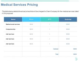 Medical Services Pricing Ppt Powerpoint Presentation Slides Mockup