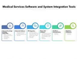 Medical Services Software And System Integration Tools
