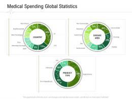 Medical Spending Global Statistics Hospital Administration Ppt Icon Graphics Design