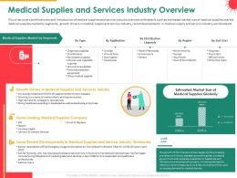 Medical Supplies And Services Industry Overview Type Powerpoint Presentation Outfit