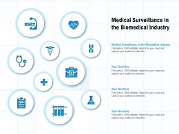 Medical Surveillance In The Biomedical Industry Ppt Powerpoint Presentation