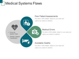 Medical Systems Flaws Powerpoint Presentation Examples
