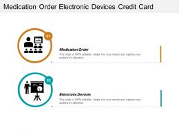 Medication Order Electronic Devices Credit Card Fraud Management Cpb