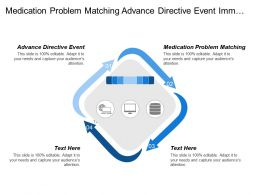 Medication Problem Matching Advance Directive Event Immunization Event