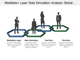 Meditation Layer Data Simulation Analysis Global Foundation Layer