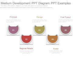 medium_development_ppt_diagram_ppt_examples_Slide01