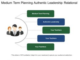 Medium Term Planning Authentic Leadership Relational Leadership Model