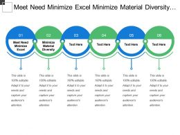Meet Need Minimize Excel Minimize Material Diversity Material Acquisition