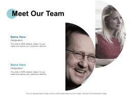 Meet Our Team Communication C148 Ppt Powerpoint Presentation Ideas Tips