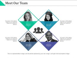 Meet Our Team Communication Introduction C388 Ppt Powerpoint Presentation Slides Icons