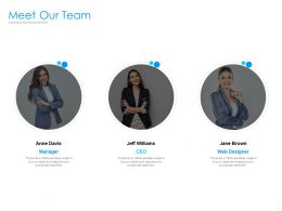 Meet Our Team Communication L752 Ppt Powerpoint Presentation Pictures