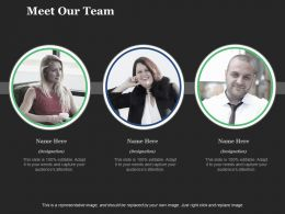 Meet Our Team Communication Management Planning Business Team Work