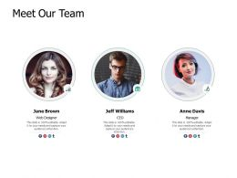 Meet Our Team Communication Ppt Powerpoint Presentation Pictures Slides