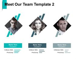 Meet Our Team Planning Introduction C775 Ppt Powerpoint Presentation Example