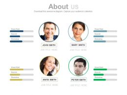 Meet Our Team With About Us Introduction Powerpoint Slides