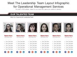 Meet The Leadership Team Layout For Operational Management Services Infographic Template