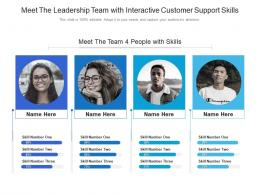 Meet The Leadership Team With Interactive Customer Support Skills Infographic Template