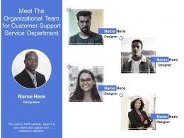 Meet The Organizational Team For Customer Support Service Department Infographic Template