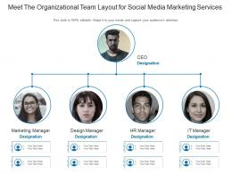 Meet The Organizational Team Layout For Social Media Marketing Services Infographic Template