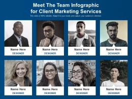 Meet The Team For Client Marketing Service Infographic Template