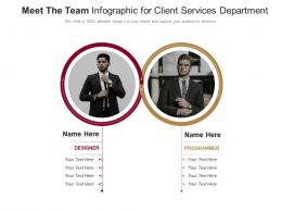 Meet The Team For Client Services Department Infographic Template