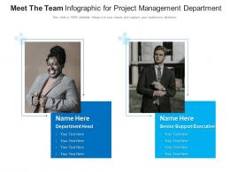 Meet The Team For Project Management Department Infographic Template