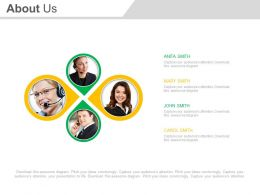 Meet The Team Of Professionals For Service Powerpoint Slides