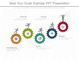 Meet Your Goals Example Ppt Presentation
