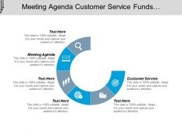 Meeting Agenda Customer Service Funds Management Property Management Cpb